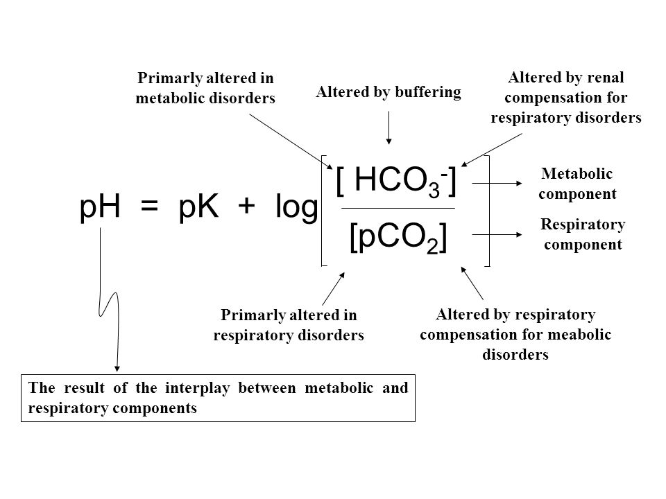 [ HCO3-] pH = pK + log [pCO2] Primarly altered in metabolic disorders
